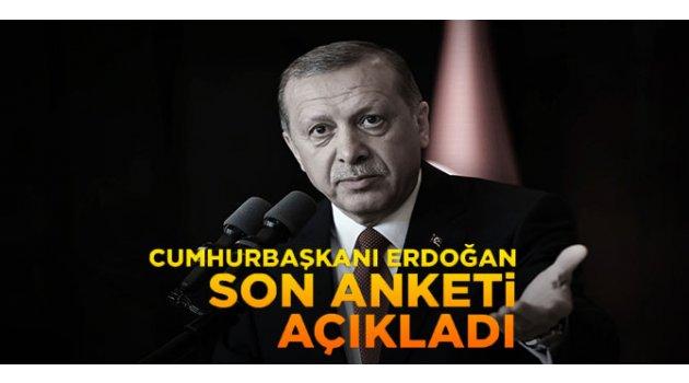 Cumhurbaşkanı Erdoğan canlı yayında son anketi açıkladı
