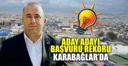 Aday adayı başvuru rekoru Karabağlar'da!