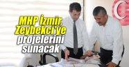 MHP İzmir, Zeybekci'ye projelerini sunacak